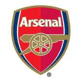 Arsenal Soccer School Returns for Easter School Holidays