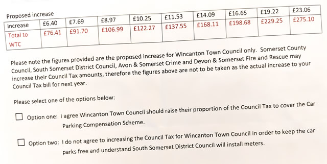 An extract from the parking survey sent to all Wincanton households
